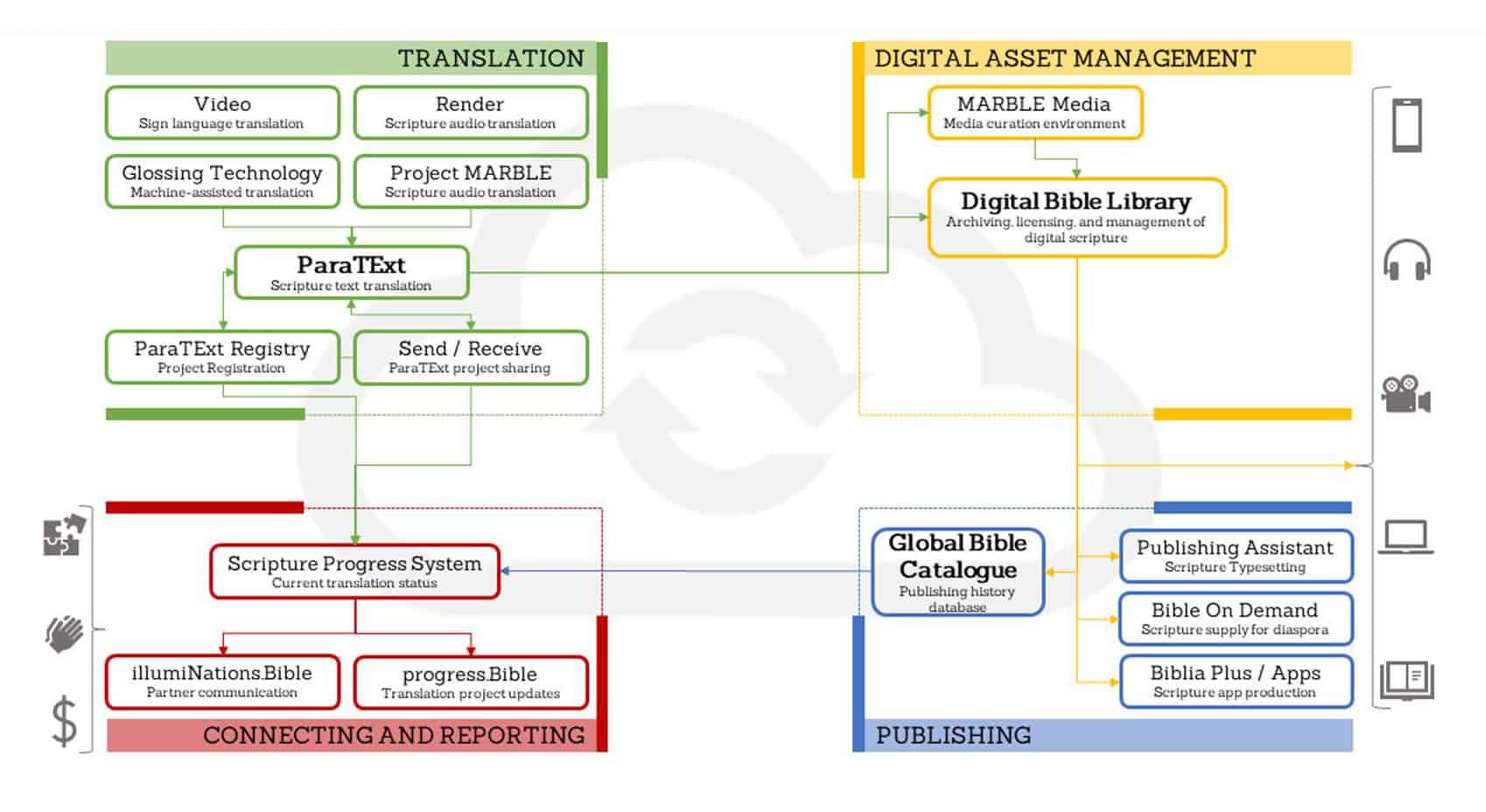 IMG-BigDataEcosystem